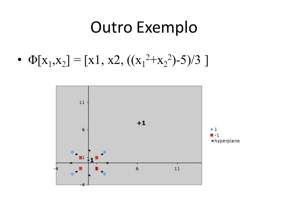 Outro Exemplo Φ[x1,x2] = [x1, x2, ((x12+x22)-5)/3 ]
